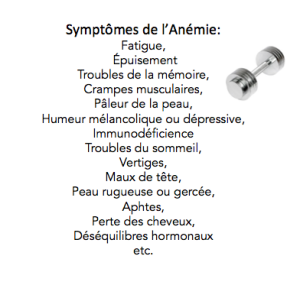 anemie-symptomes