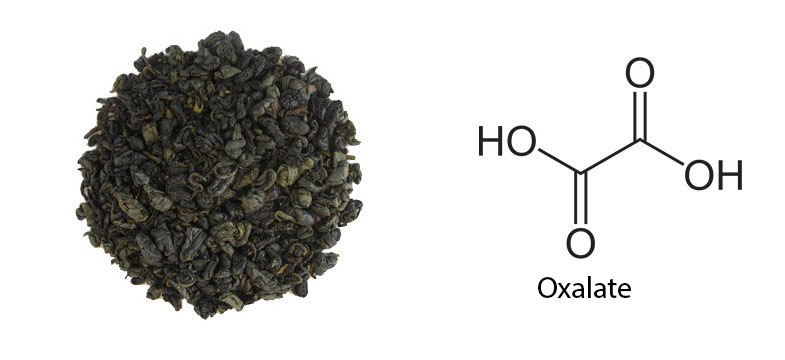Oxalate dans le thé vert chinois