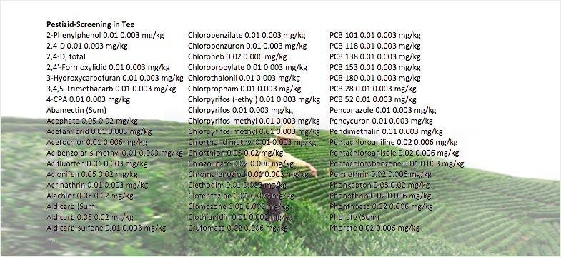 Thé vert et pesticides